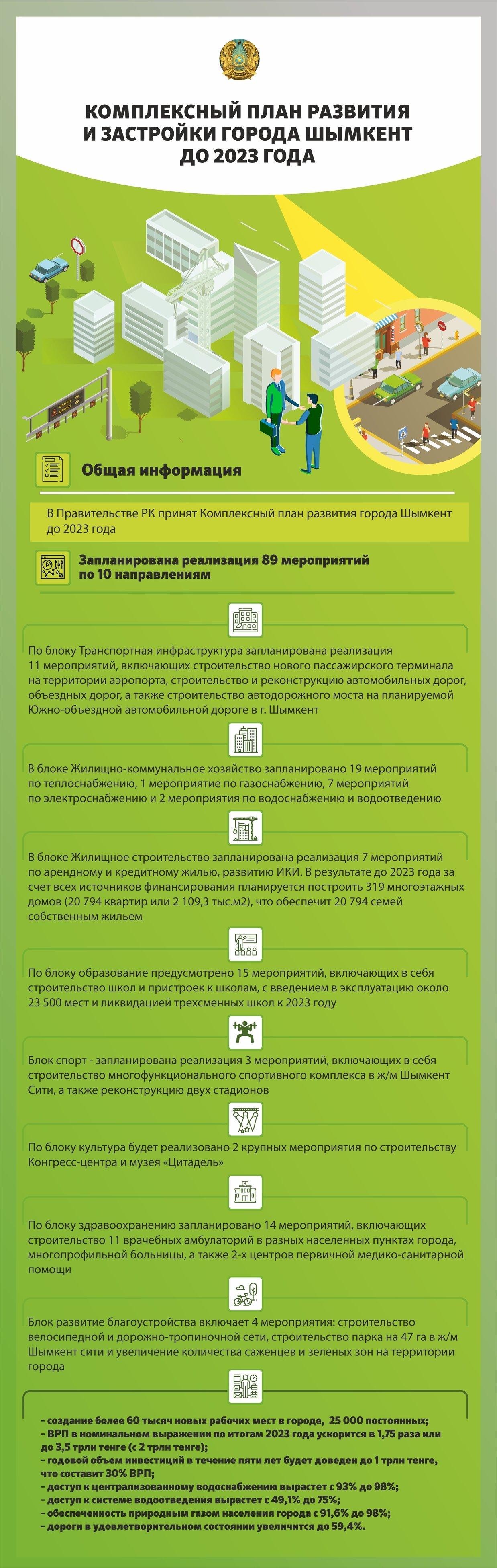 Источник: primeminister.kz.