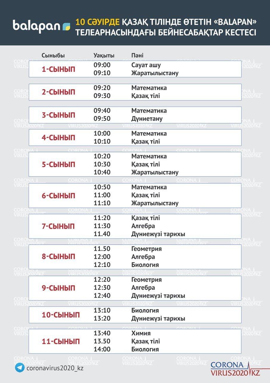 Расписание ТВ-уроков для школьников Казахстана на 10 апреля, фото-2