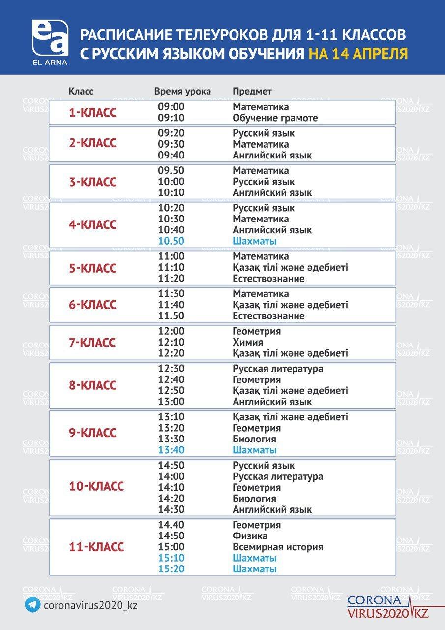 Расписание ТВ-уроков для школьников Казахстана на 14 апреля, фото-2