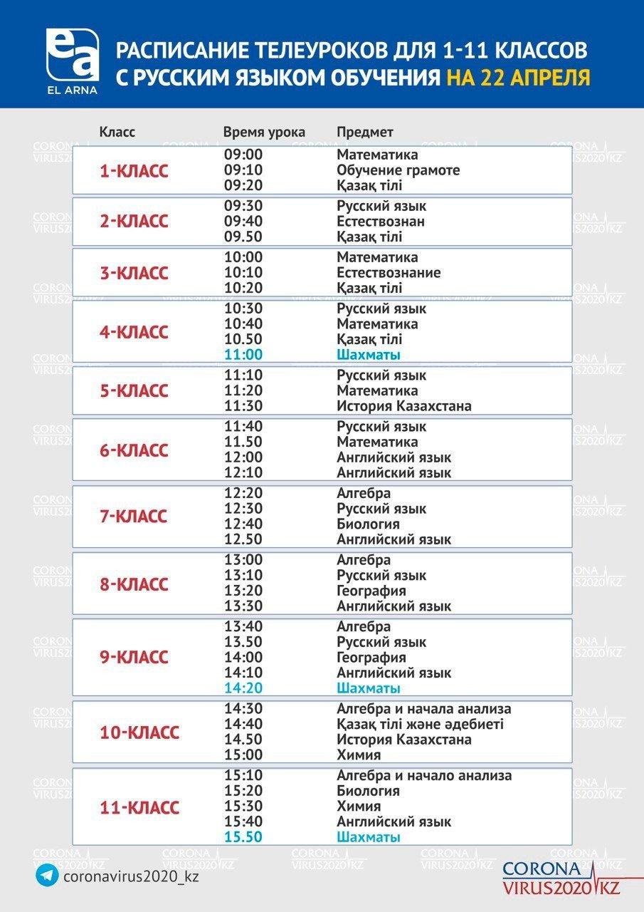 Расписание ТВ-уроков для школьников Казахстана на 22 апреля, фото-1
