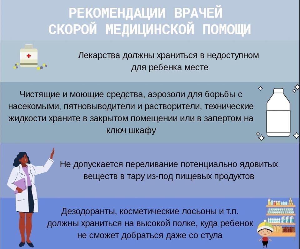 Ребенка, отравившегося таблетками, спасли фельдшеры скорой помощи Шымкента, фото-1